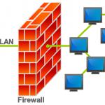 Linux firewall: Blokujeme pomocí IPSET