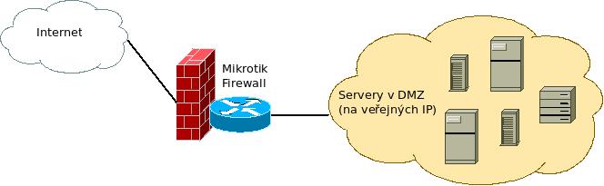 linux-fail2ban-mikrotik