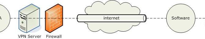 Realizováno! Konfigurace VPN pro AK Nábytek Náchod.