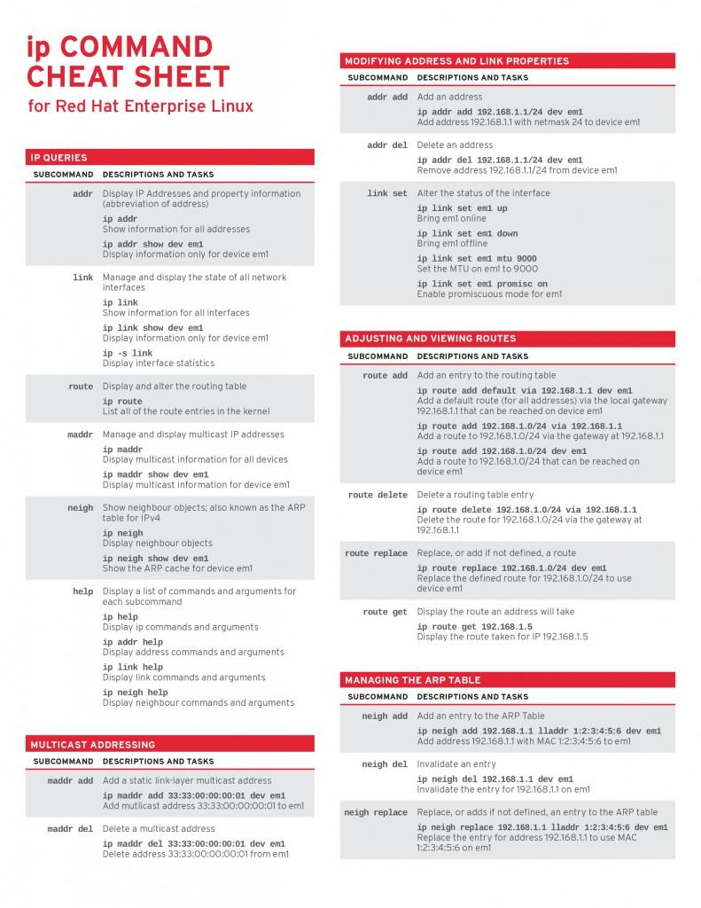 rh_ip_command_cheatsheet_1214_jcs_print-page-001