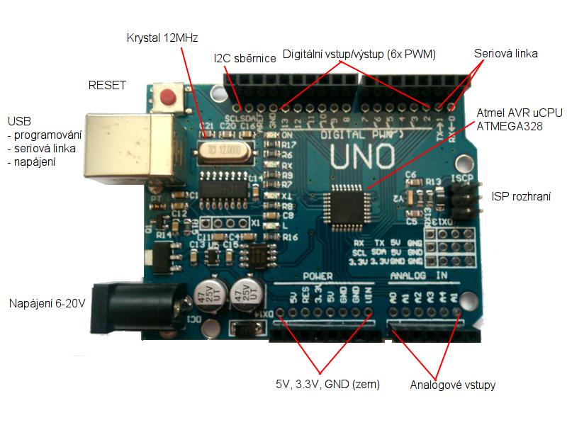 Arduino UNO R3 kompatibilní hardware.