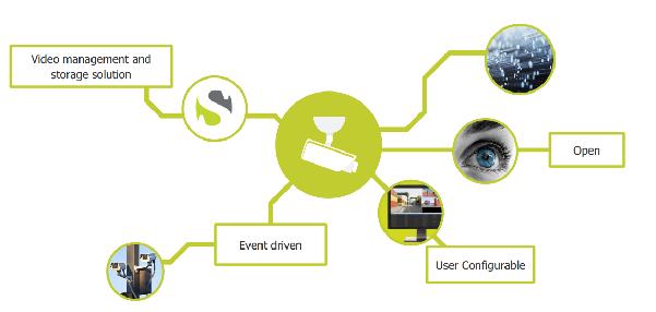 CCTV-kamerove-systemy-product-3-2016