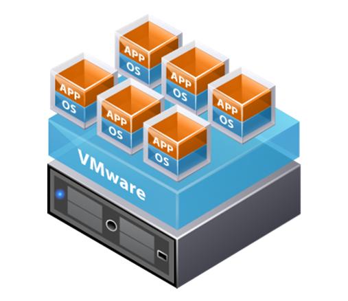 Ilustrace: Virtualizační stack VMware