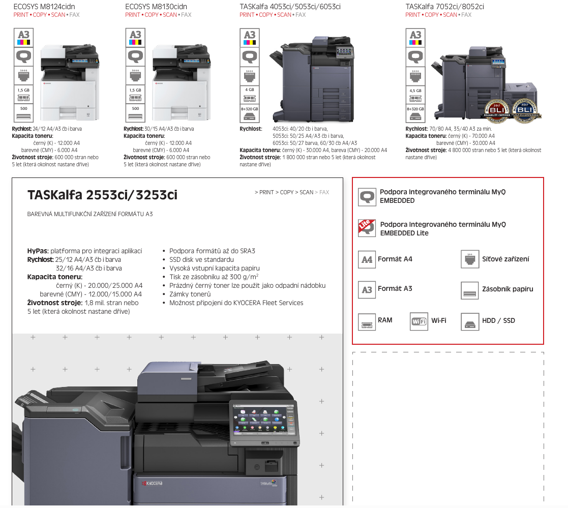 EXIRTA-kyocera-product-map-2019_Screenshot_20190730_170206