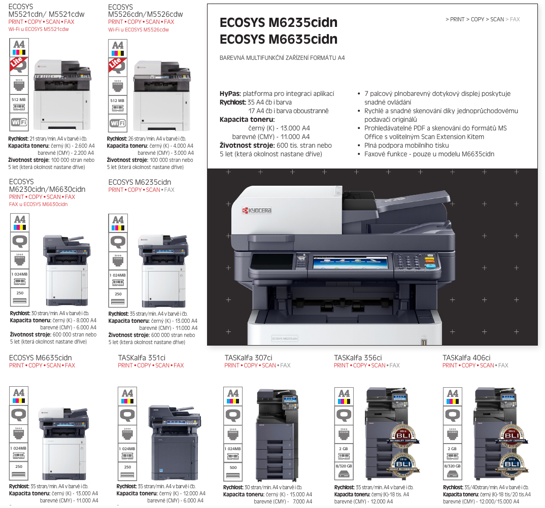 EXIRTA-kyocera-product-map-2019_Screenshot_20190730_170249